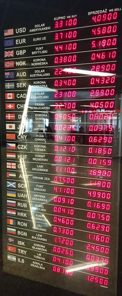 City forex exchange rate