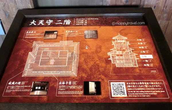 Main Keep Signboard on Every Floor @ Himeji Castle